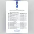 Національний Бізнес-рейтинг: Лідер галузі 2012
